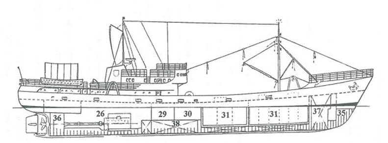 Trawler burtowy B-20. Trochę danych technicznych